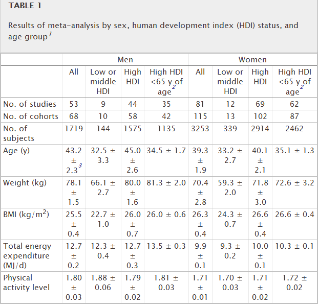 relationship between activity level and happiness A scientific controversy about the relationship between meaning and happiness between their levels of happiness levels, better sleep, and brain activity.
